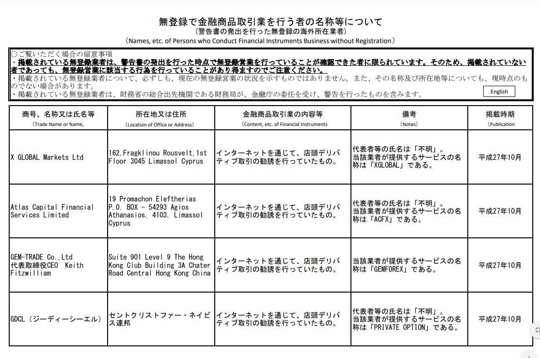 金融庁の無登録業者リスト